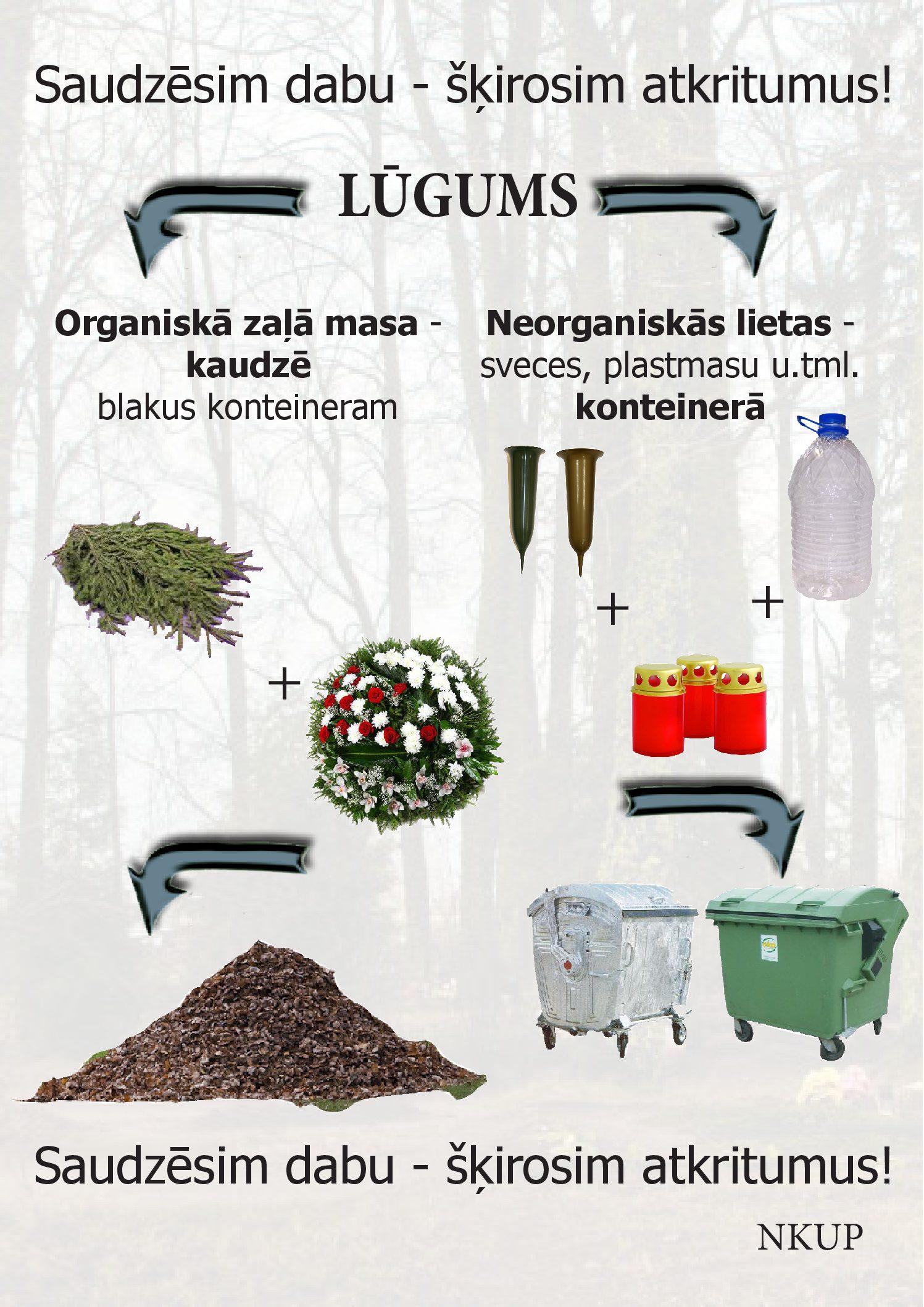 Par atkritumiem kapos